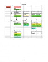 Organigramme PCC de Coaraze au 27 mars 2020